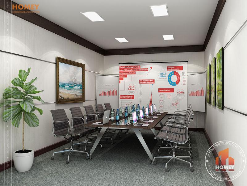 Nội thất phòng họp văn phòng time city